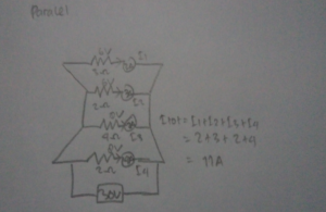 paralel 2
