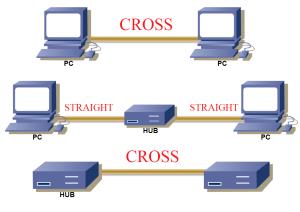 jenis_koneksi